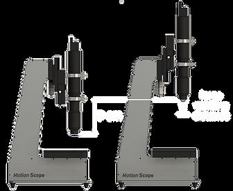 large focus, working distance, area, microfluidics microscopy