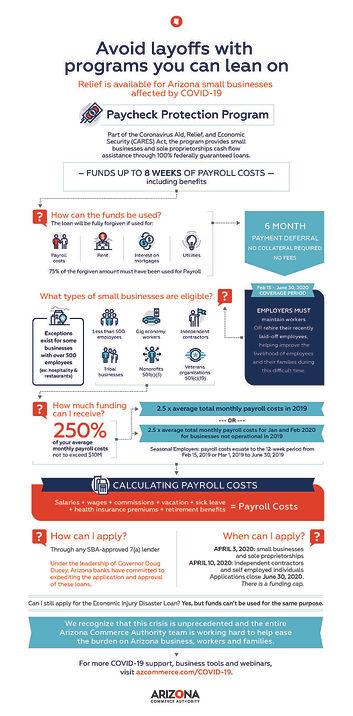 aca-ppp-infographic.jpg
