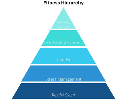 Health and Fitness During COVID-19: Stress Management
