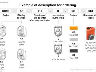 Nytt konfigurasjonsverktøy for Digital posisjonsindikator