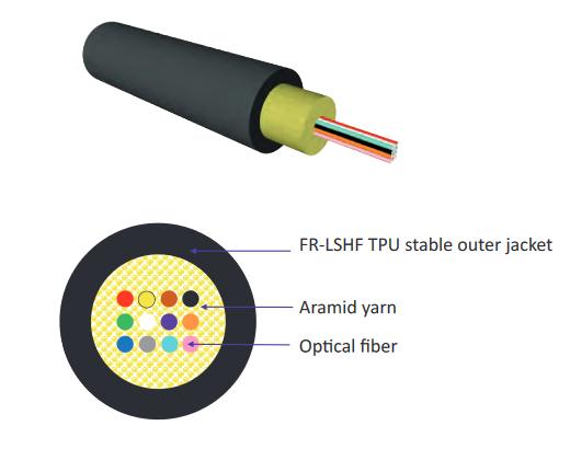 OPTOKON FTTx Universal Cable TPU