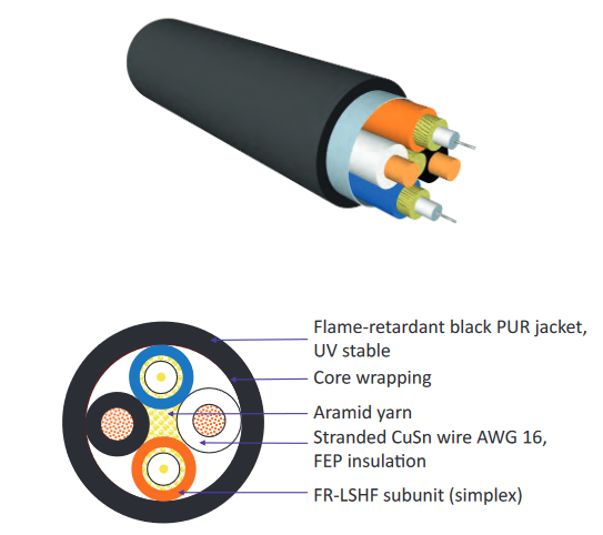 OPTOKON Hybrid fiber-optic cable