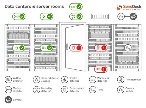 datacentersserverrooms.png