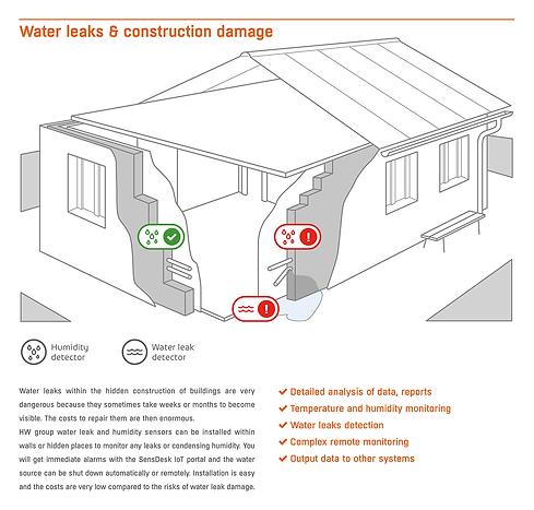 sensdesk-waterleaksconstructiondamage_0.