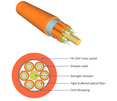 OPTOKON Breakout Cable