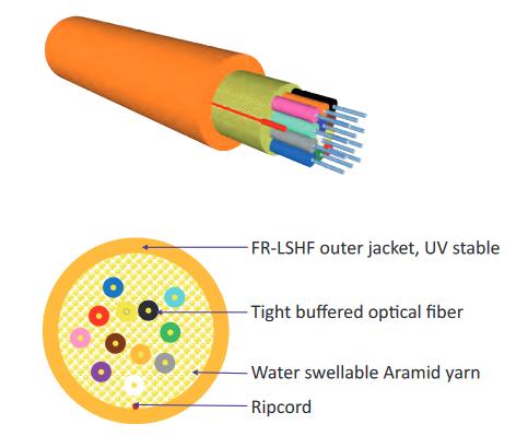 OPTOKON Indoor/Outdoor Distribution Cable
