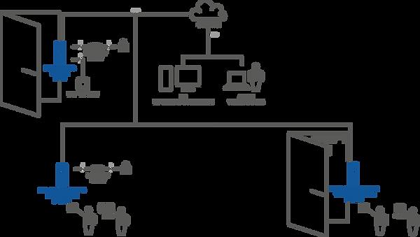 acesss_unit_m_scheme_basic_connection_en