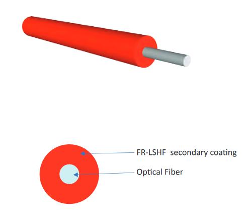 OPTOKON Tight Buffer Optical Fibers and Cables