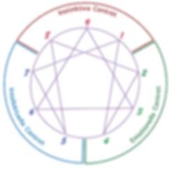 The Centers.jpg