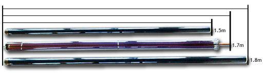 tubelengths.jpg