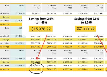 HowI Grew My Savings By 500%