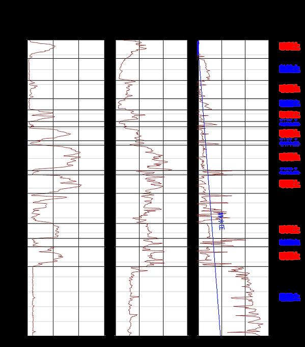 CPT データ図