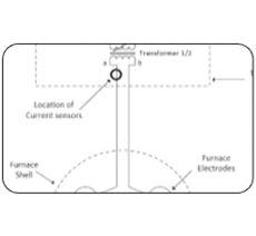GLPS-Furnace Secondary Bus-tube.jpg