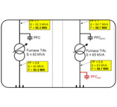 GLPS-HV Secondary Power Factor.jpg