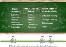 Bloom or Webb? Rigorous Learning