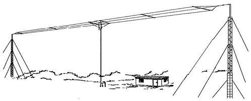 Bushcomm HF antenna, broadband