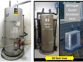 Home Electrification (Part 5): Selecting a High Efficiency, Heat Pump Water Heater