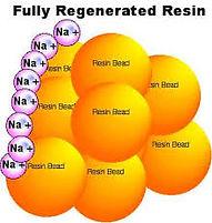 resin diagram.jpeg