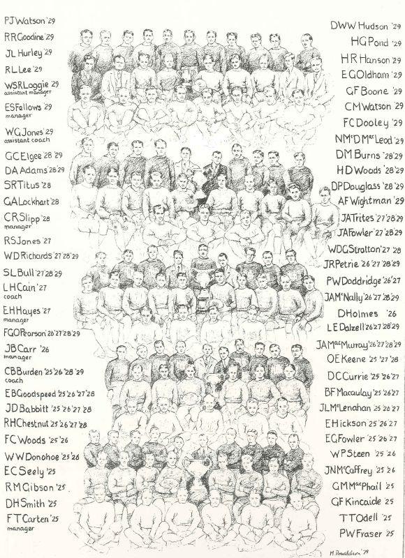 UNB 1925–1929 Rugby Team fr
