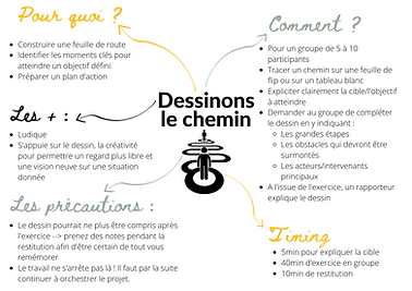 Outils IC - Traçons le chemin.png