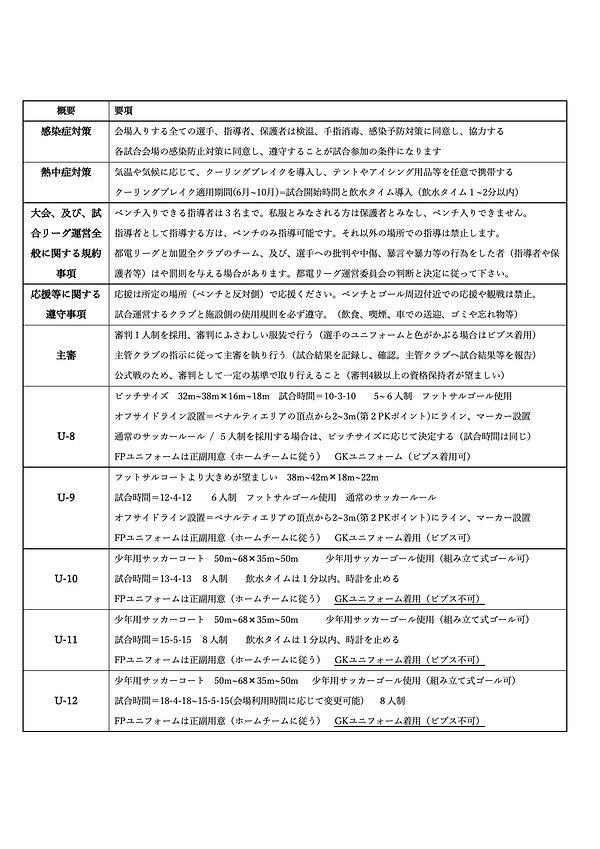 2021年・都電リーグ概要3A.jpg
