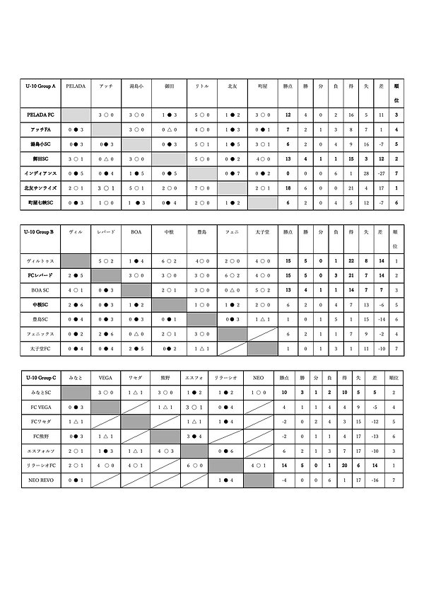 U-10戦績表.jpg
