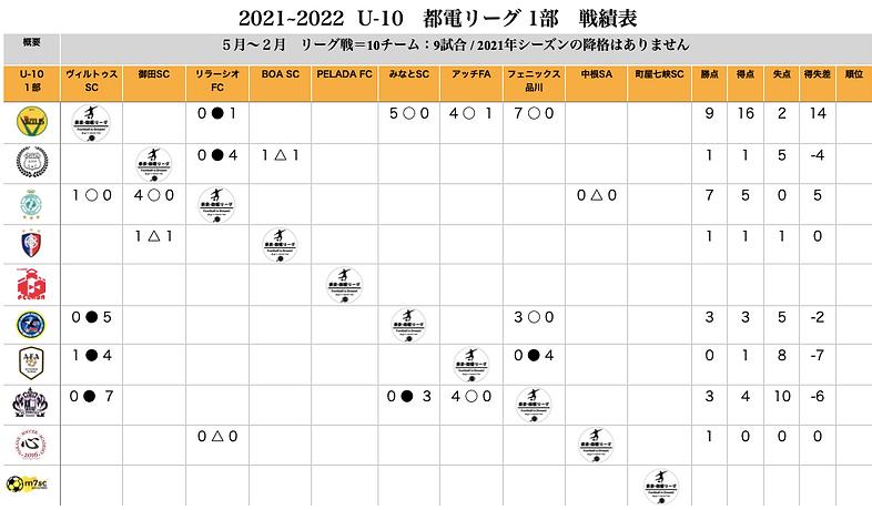 212A33F1-F94A-4E04-BD92-31C3DBCE2F86.png