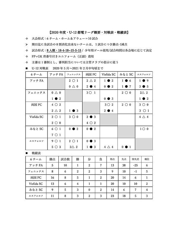 2020年度・U-12都電リーグ.jpg