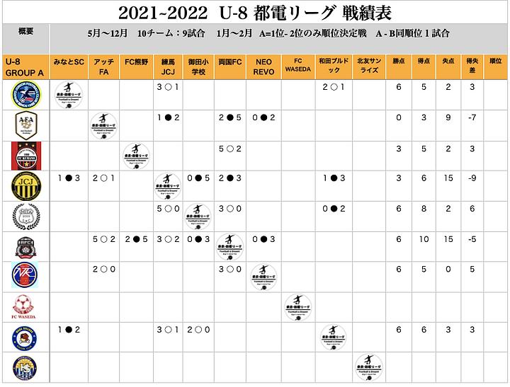 AD7DCF74-F42A-4EA8-88C7-E702C4FF1033.png