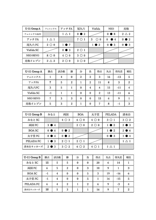 U-11戦績表.jpg