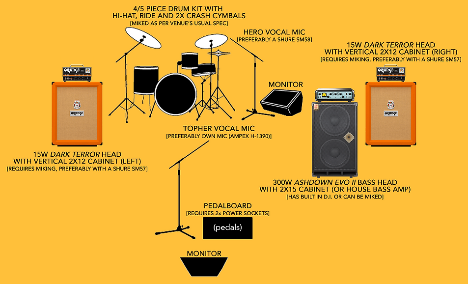Stage Plan 10-09-21.png