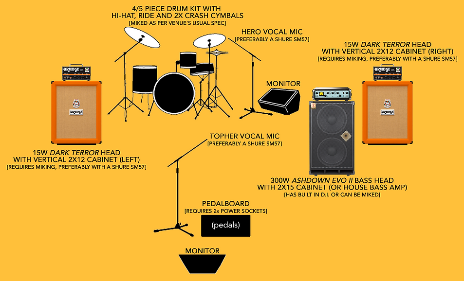 Stage Plan.png