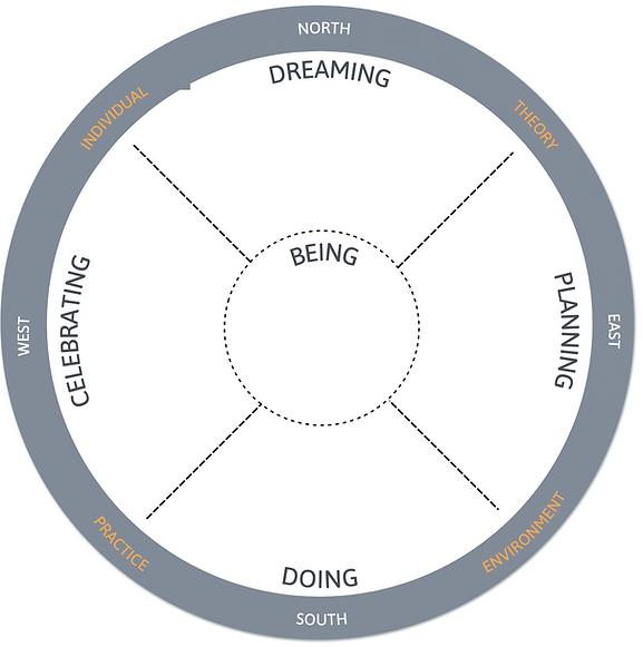Regeneration Wheel (empty).png