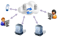 Data Synchronization and Backup