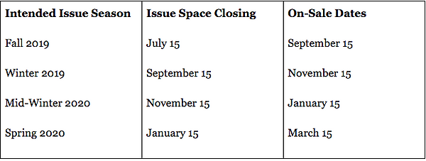 CLOSING DATES .png