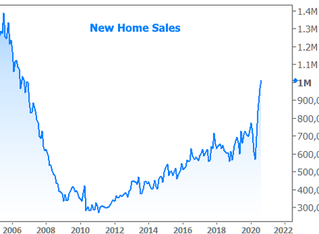 Housing Market & Mortgage Rate Update: Rates Inching Lower
