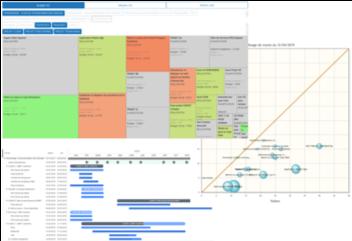 SuiteProG  - Des outils de management visuel d'aide à la décision