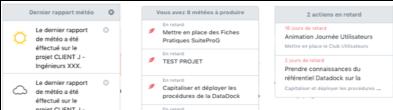 SuiteProG un outil collaboratif pour rester en alerte !!