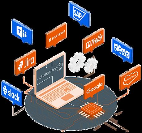Connecteur logiciel de gestion de projet  teams