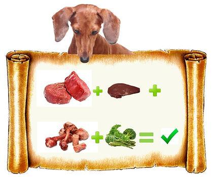 Balanced Raw food.jpg