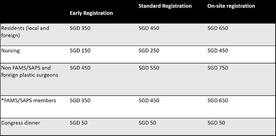 Registration fee.png