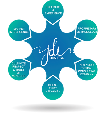 JDI Cosulting's Philosophy for Client Success