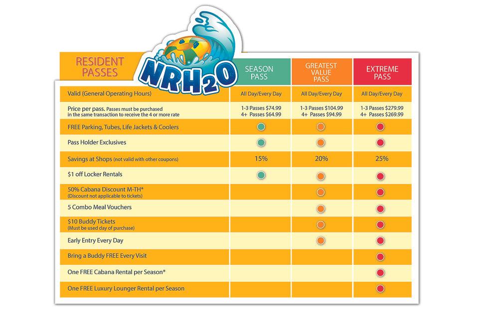 NRH2O Plans Layout- Resident.jpg