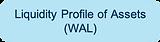 WAL.png