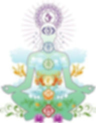 Image of chakra alignment.
