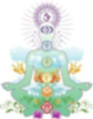 Image of chakra alignment.