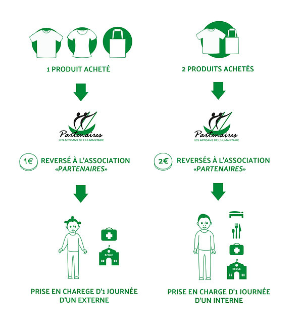 Infographie Engagement solidaire.jpg