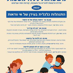 ירושלים רשות הצעירים אוקטובר 2020.jpeg