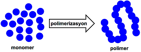 polymerization.png