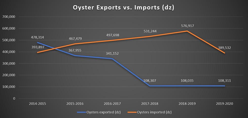 exports vs imports 2020.PNG